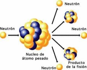 fission2